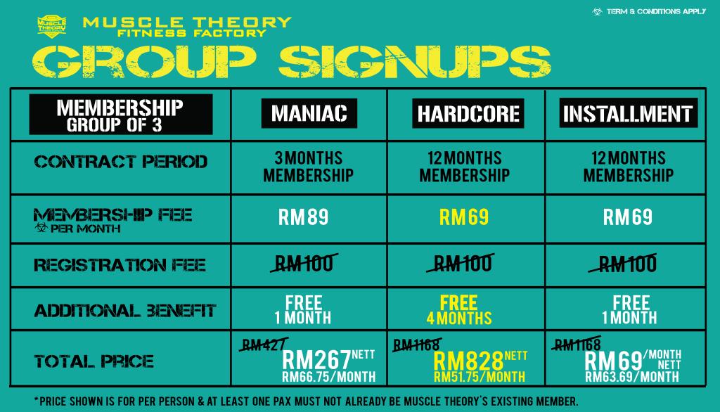 membership-plan-group